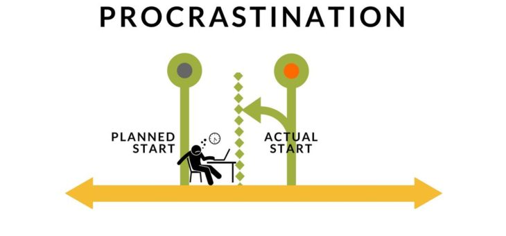 How to shorten the agony of procrastination